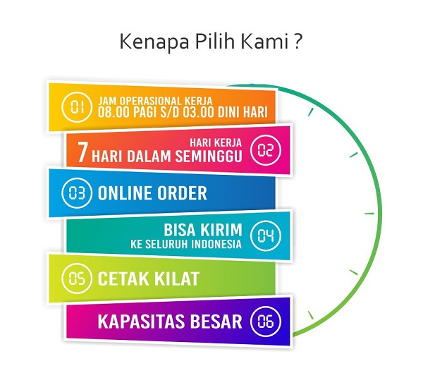 Kenapa Pilih Kami Printing Surabaya